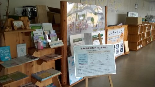 Citizen engagement on climate change in Gunma